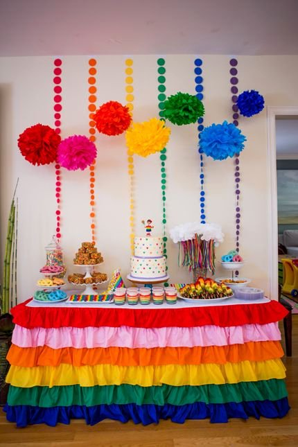 4th Birthday Decoration Ideas Fresh Pin De Brunella Gangemi Em Party Time