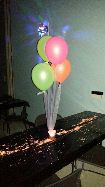 8 Month Birthday Decoration Ideas Best Of after 8 Months Of Planning Sarah S Party is Over and Was A