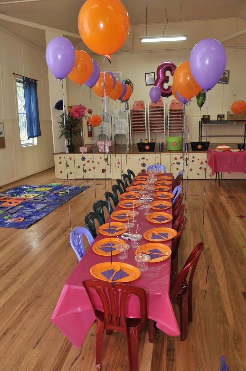 Dora Birthday Decoration Ideas Fresh Here S some Fun Dora Birthday Party Ideas for Your Party
