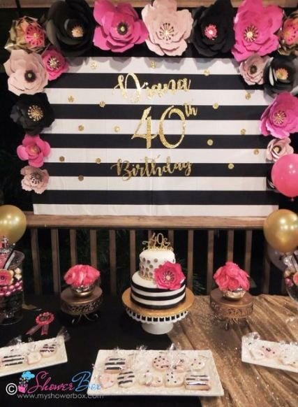 Mom Birthday Decoration Ideas Unique 48 Ideas Birthday Party for Women Decorations Mom