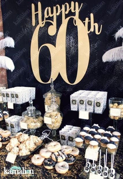 Simple Birthday Decoration Ideas at Home for Mom Beautiful Birthday Party themes 20s 61 Trendy Ideas In 2020