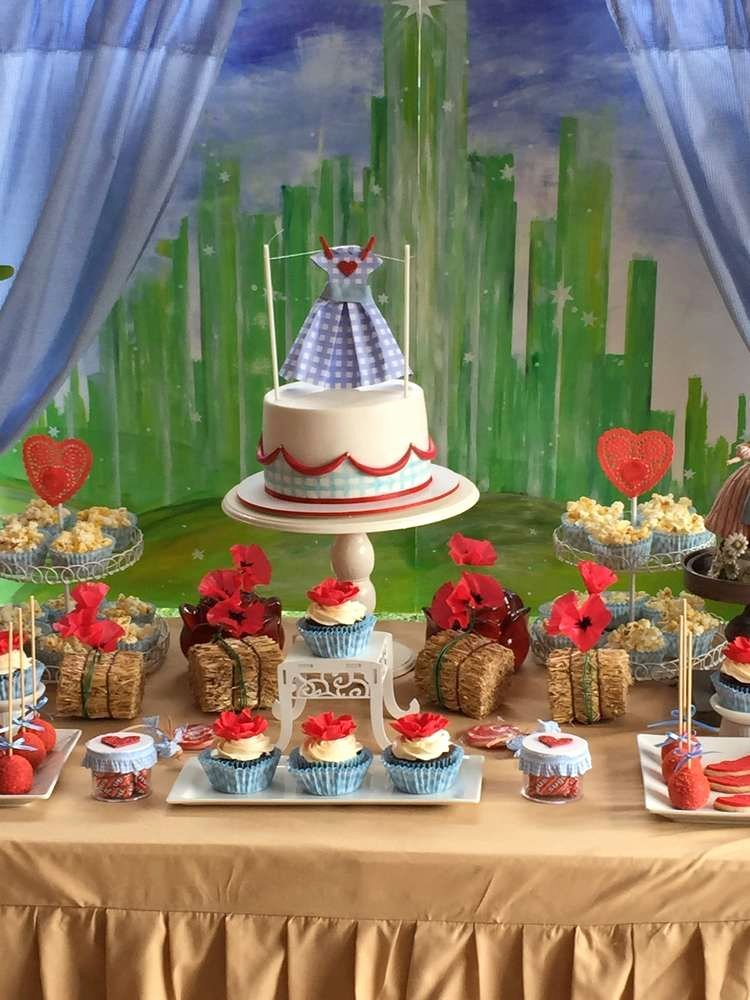 Wizard Of Oz Birthday Decoration Ideas Inspirational Birthday Party Ideas